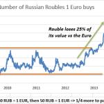Russians Continue to Buy in Bulgaria Despite Sanctions