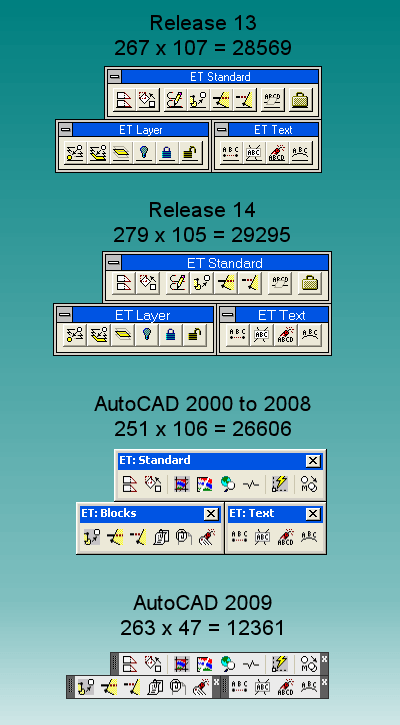 Floating Toolbar Comparison
