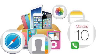 iOS backups