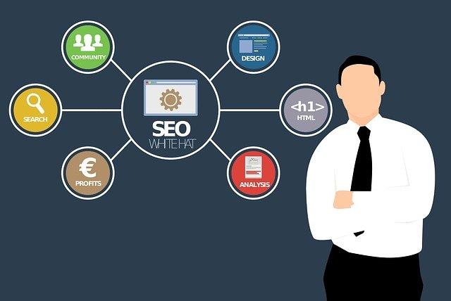 digital marketing manager