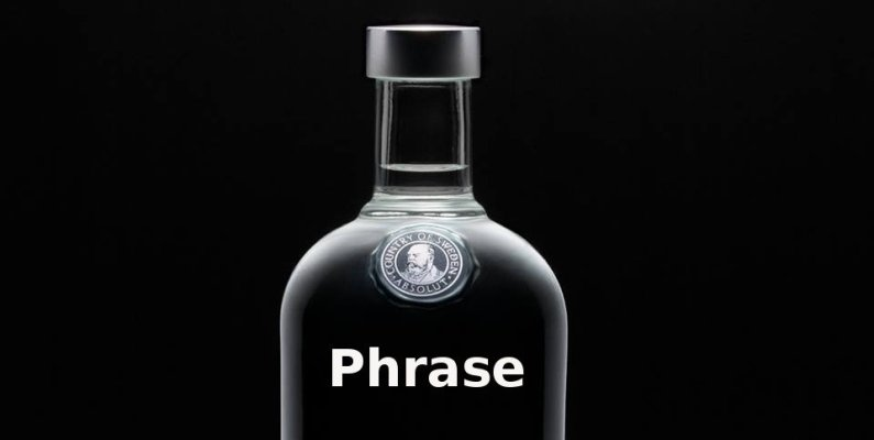Absolute Phrase - GiveMeSomeEnglish!!!