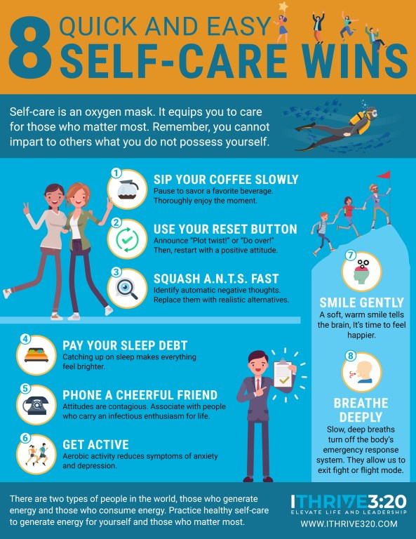 8 Quick and Easy Self-care Wins Infographic