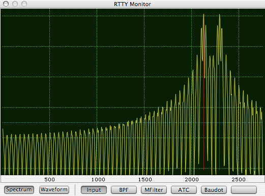 "FFT of FSK modulation. Note the very obvious ""double peak""."