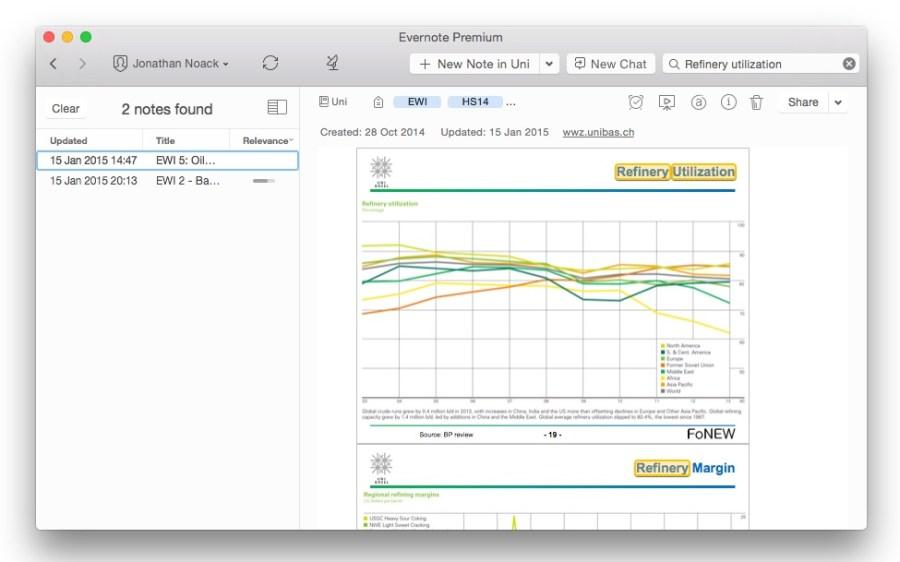 Die Suchfunktion von Evernote durchsucht auch die Inhalte von PDF Dateien