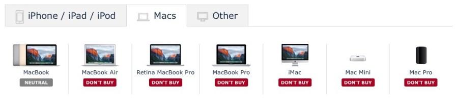 screenshot-buyersguide