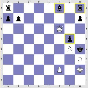 Grand Chess Tour (Zagrzeb)