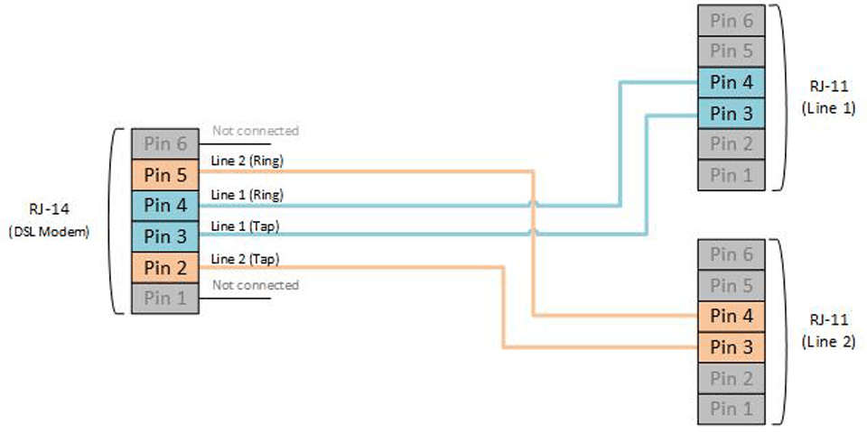 Phone Jack Wiring Diagram Skyway West Y Cabling Method For Vdsl Bonding Skywriting