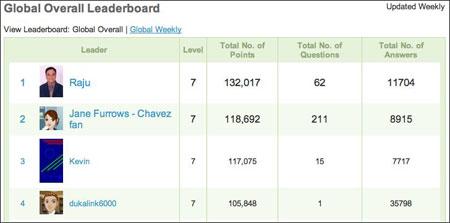 answers-leaderboard.jpg