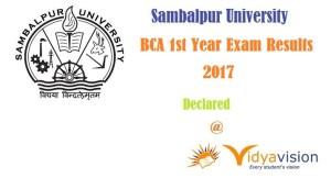 SPU BCA Results