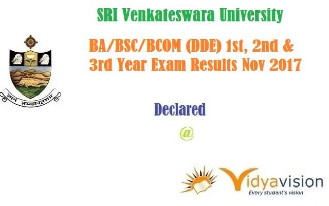 SVU UG Results