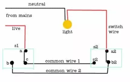 wiring diagram for a two way switched light unified modeling language class switch lighting scheme with double 2