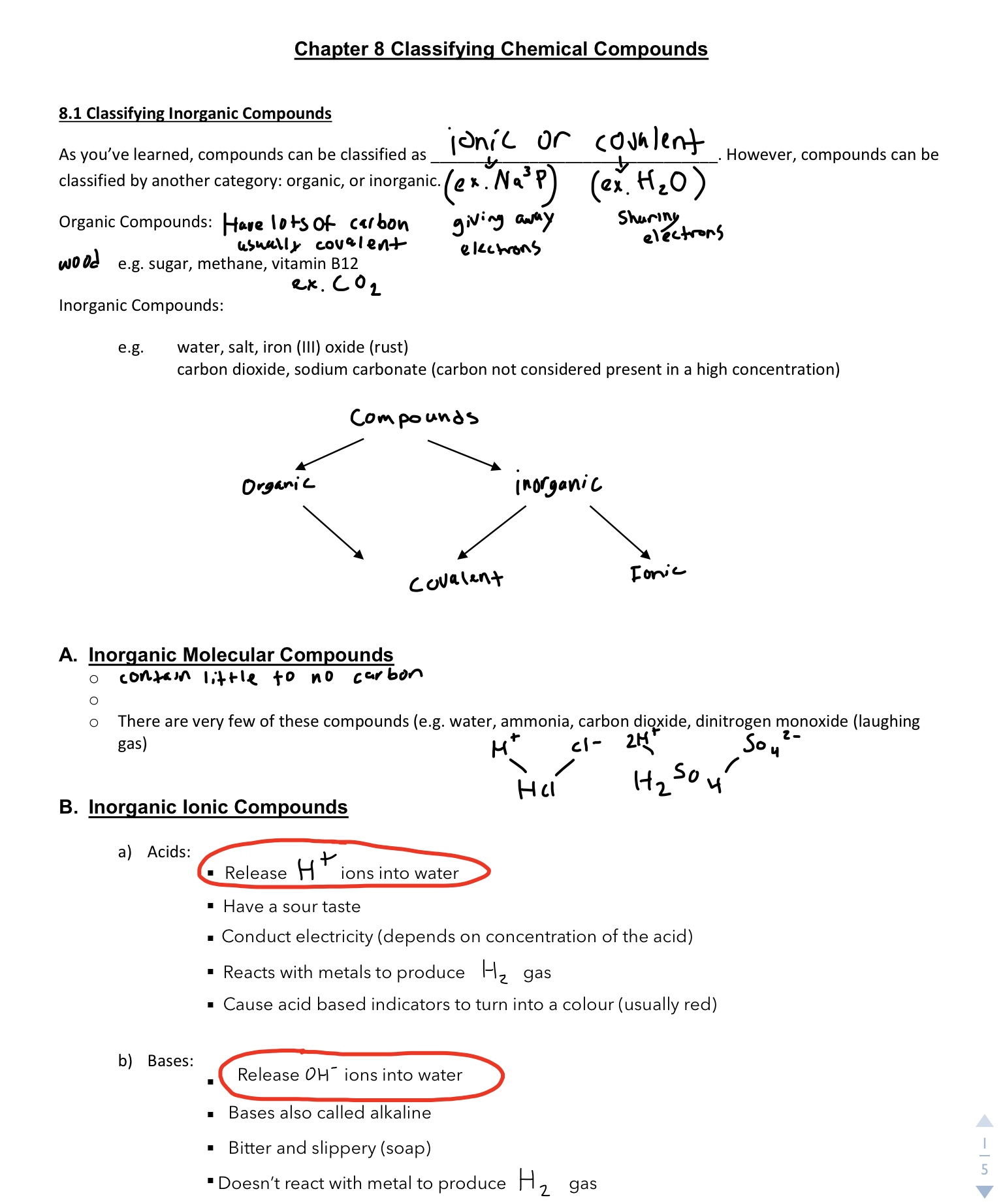 Science Is Fun Ma Blog