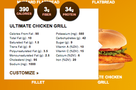 wendys grilled chicken sandwich nutrition facts