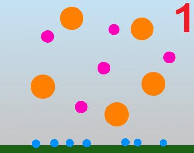 La supercolla contiene uno stabilizzande acido (violetto) che impedisce alle molecole di legarsi e mantiene liquida la colla