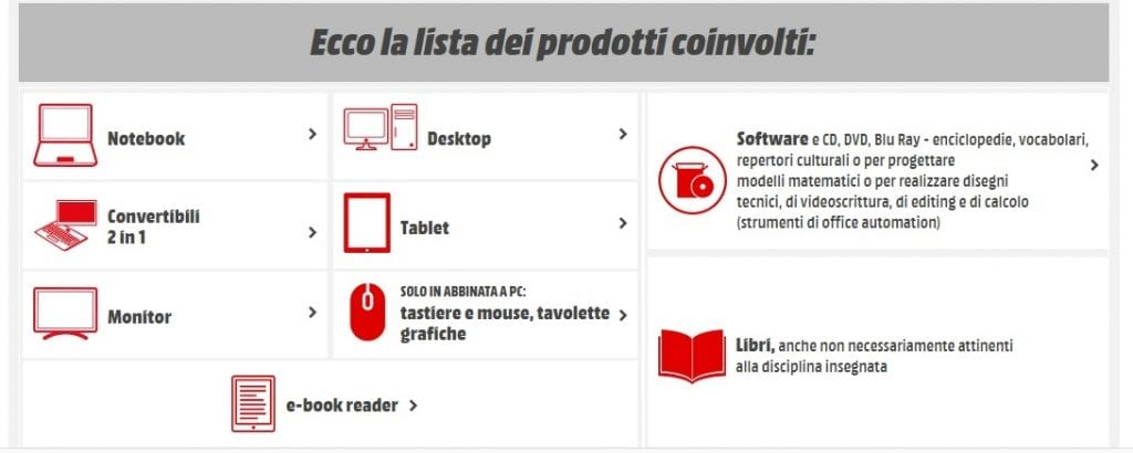 Come Utilizzare La Carta Del Docente Blogamico