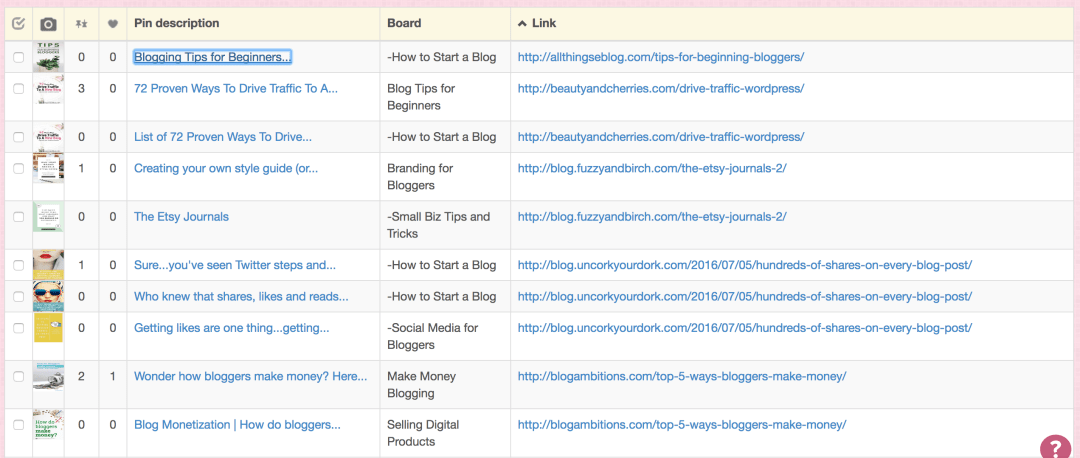 how to spring clean your pinterest account with boardbooster