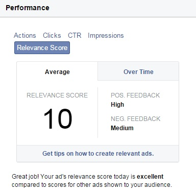 Relevance Score on Facebook