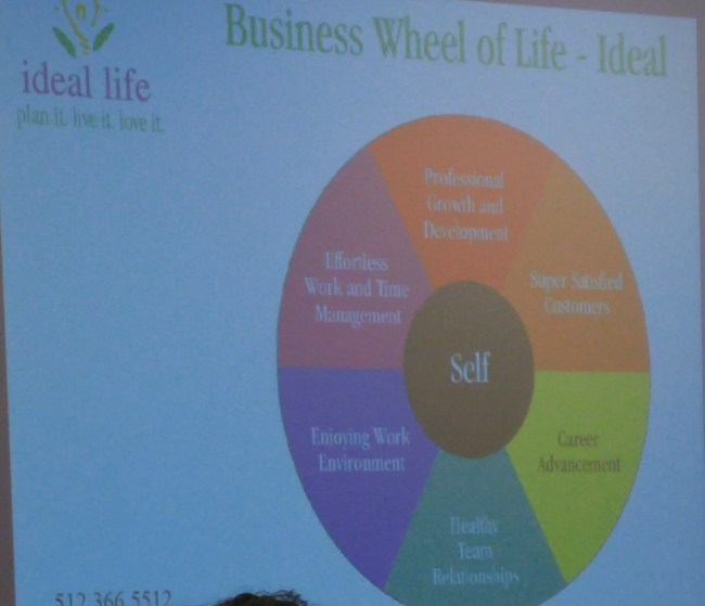 Ideal Wheel of Life