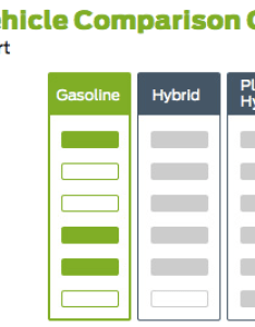 Electric vehicle comparison chart also ford sets up website to explain the differences between hybrids rh autoblog