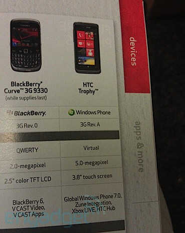 https://i0.wp.com/www.blogcdn.com/mobile.engadget.com/media/2011/04/htctrophybestbuy01.jpg
