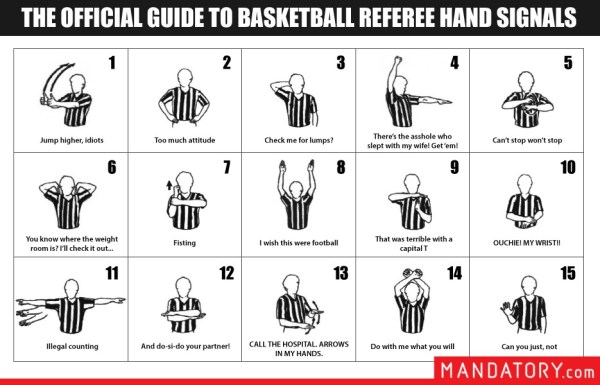 Official basketball hand signals funnycharts
