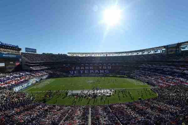 Ranking the best and worst NFL stadiums Which one tops