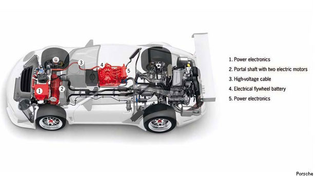 Electric Car Schematic Diagram