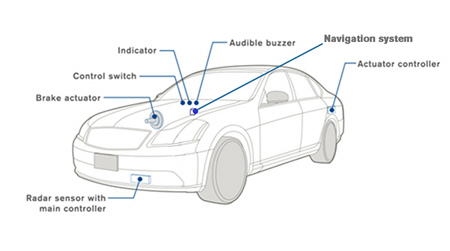 Nissan unveils navigation-enabled cruise control