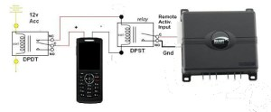 Build your own remote starter with a prepaid mobile phone