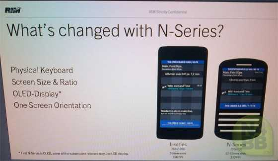 Details emerge of first BlackBerry 10 devices touchscreen L and QWERTY N series