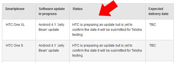 HTC 'preparing' Jelly Bean update for One XL and One S, no date yet
