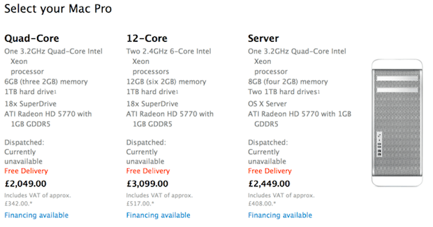 EU Apple Online Stores list Mac Pro as unavailable prior to March 1st cutoff