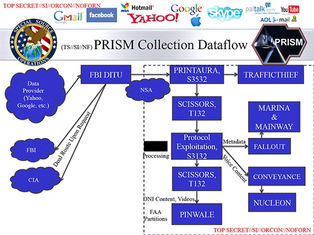 Image result for prism slides