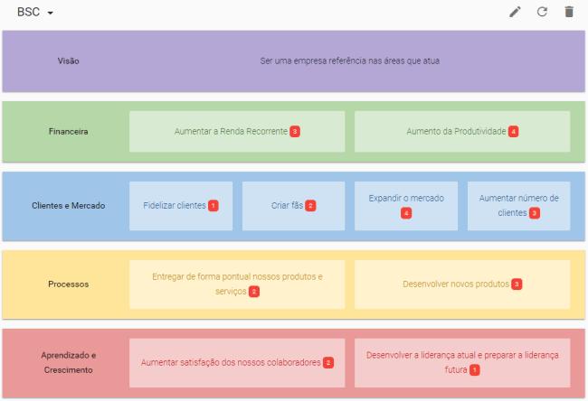 como-o-forlogic-planner-ajuda-controlar-o-planejamento-estrategico-(1)