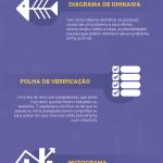 infografico-7-ferramentas-da-qualidade