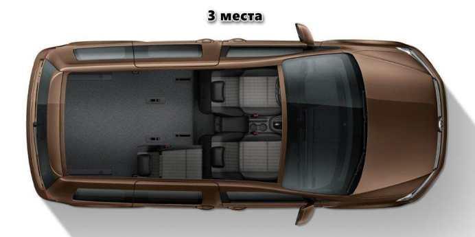 Volkswagen Caddy (2019) TDI Confirmada, Motor, Fotos 1