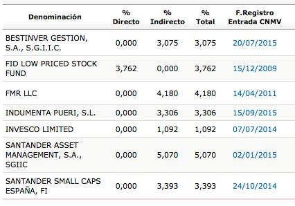 BDL_accionistas_2014