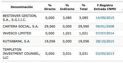 CAF_accionistas_2014
