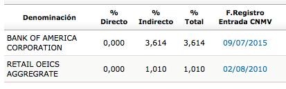 ENG_accionistas_2014