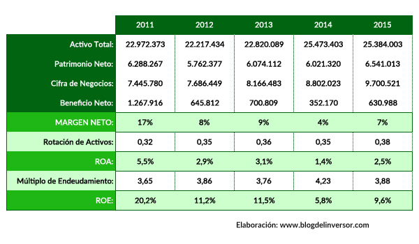 FER_ratios_2015