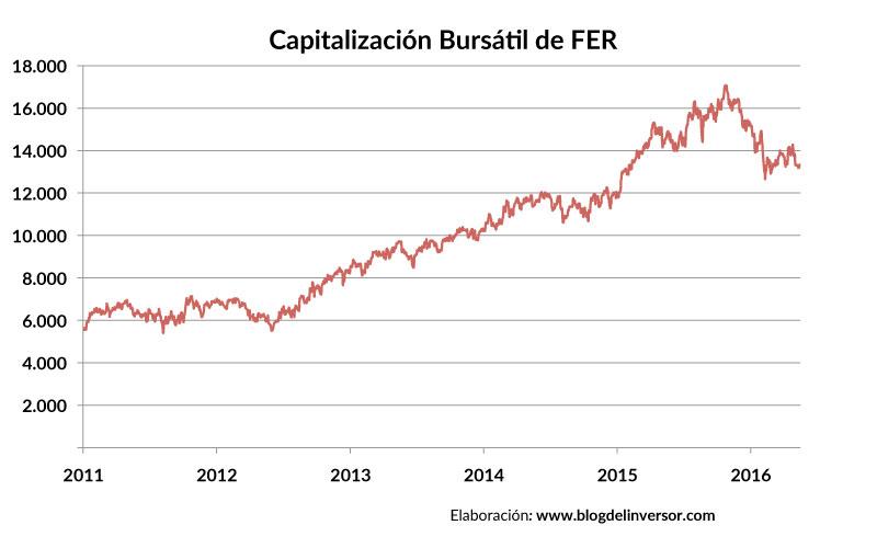 FER_capitalizacion_01