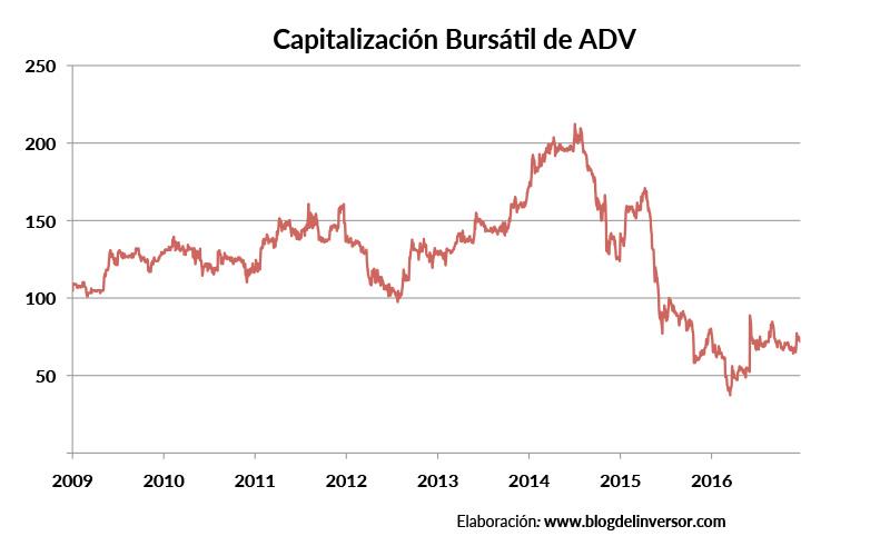 adv_capitalizacion_01