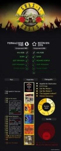 Guns-N-Roses-tour-reunion-infografica