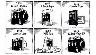 una vignetta sulla storia dei Supporti Musicali