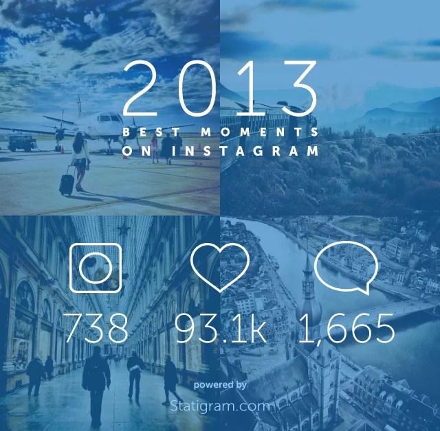 Resumen 2013: Instagram