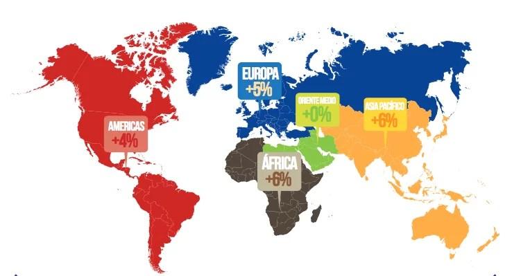 Turismo internacional, estadísticas 2013