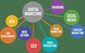 DigitalMarketingGraphic - Créer un site internet : les questions à se poser