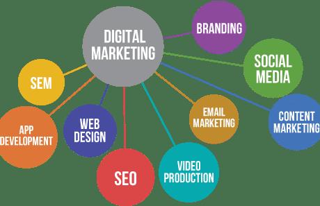 DigitalMarketingGraphic - 10 outils SEO pour se former au référencement