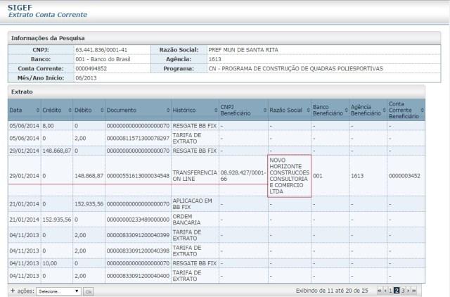 O segundo repasse, no valor de R$ 148 mil, foi feito por transferência online no dia 29 de janeiro de 2014