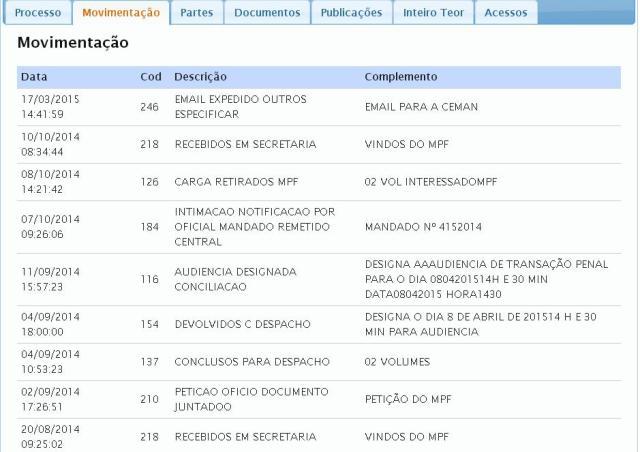 Audiência do processo contra Zé Inácio foi marcada para o dia 08 de abril